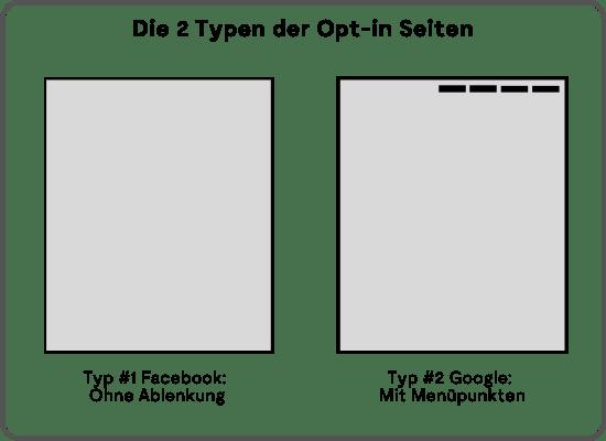 Die 2 Typen der Opt-in Seiten Mehr Geschäft – Online-Marketing